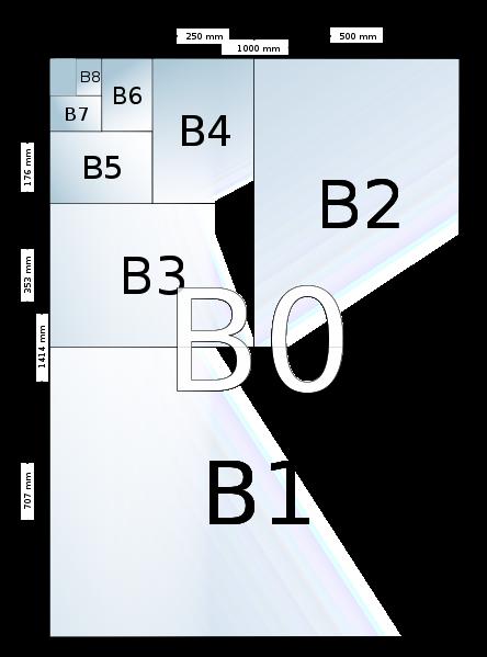 Din B-formaten